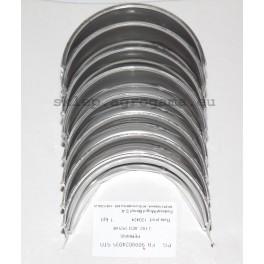 Panewki główne NOM nominalne URSUS C360 3P MF3BIMET